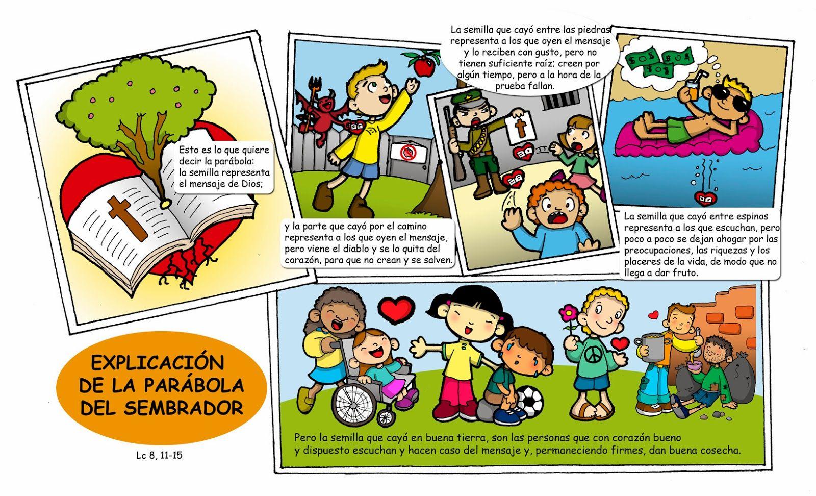 Parabola Del Sembrador Y Explicacion De La Parabola Biblia Catolica Para Ninos Parabola Del Sembrador La Tierra Para Ninos