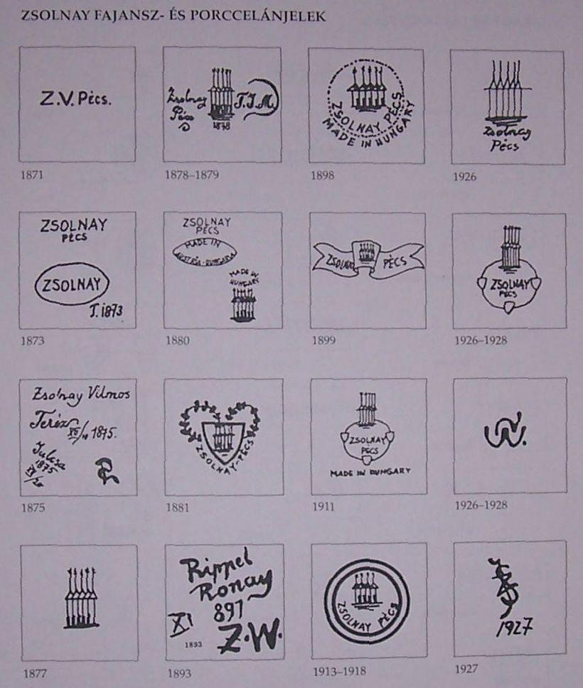 Zsolnay porcelánjelek, momogrammok gyűjteménye Zsolnay