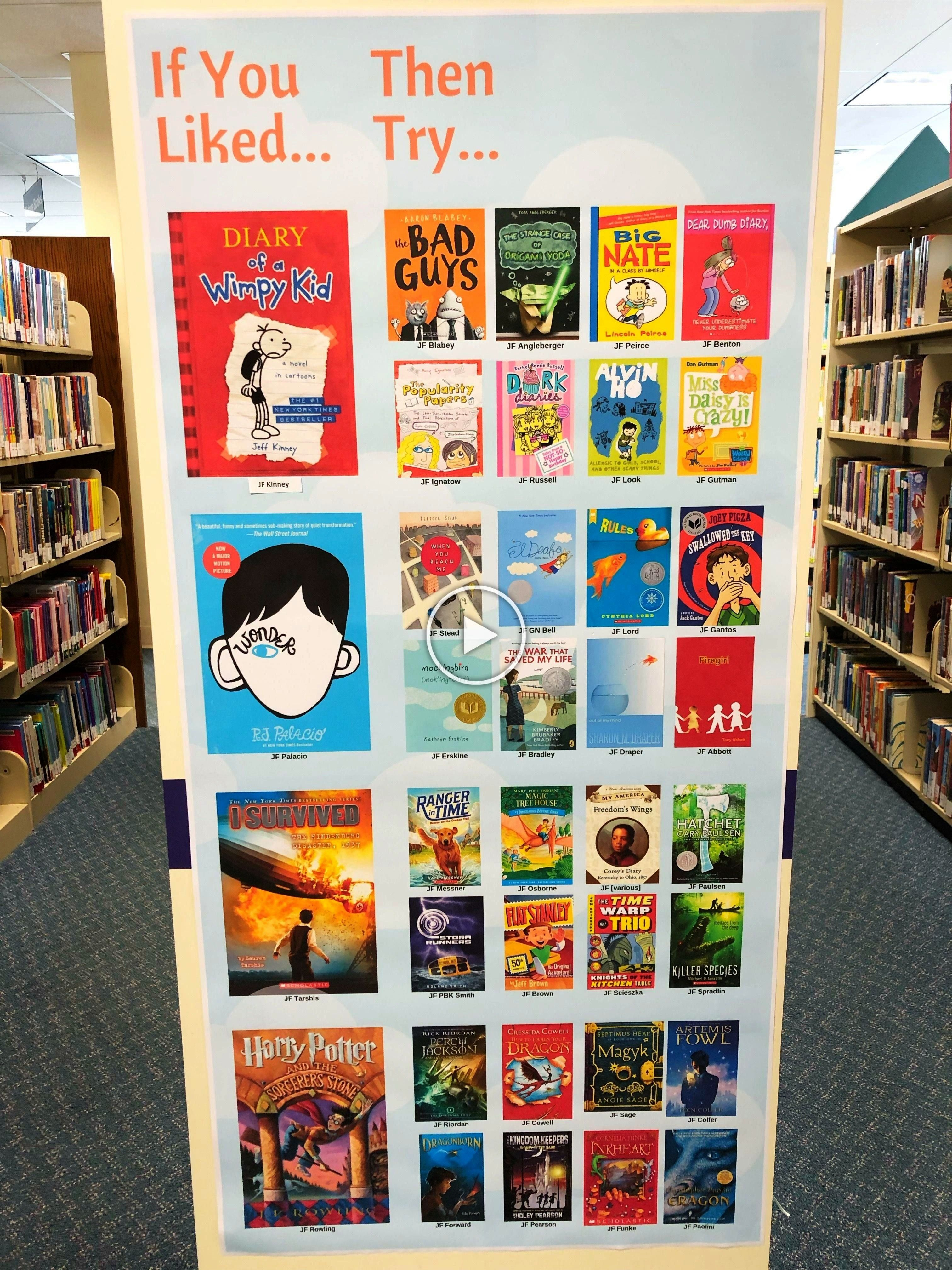 for your next great read Check the childrens room Be sure to look out for our new read alike display featuring familiar favorites Head to our website for a printable PDFL...