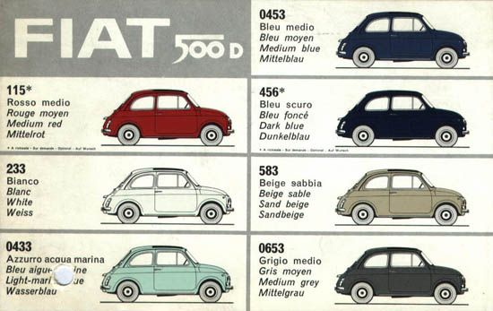 Gama De Colores Fiat 500 D 1957 Fiat 500 Farbpalette Dunkelblau