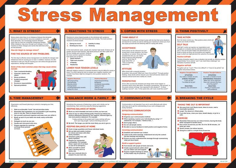 Stress Management Poster Stress management, Stress