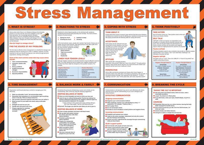 Stress Management Poster | Job Skills | Stress management ...