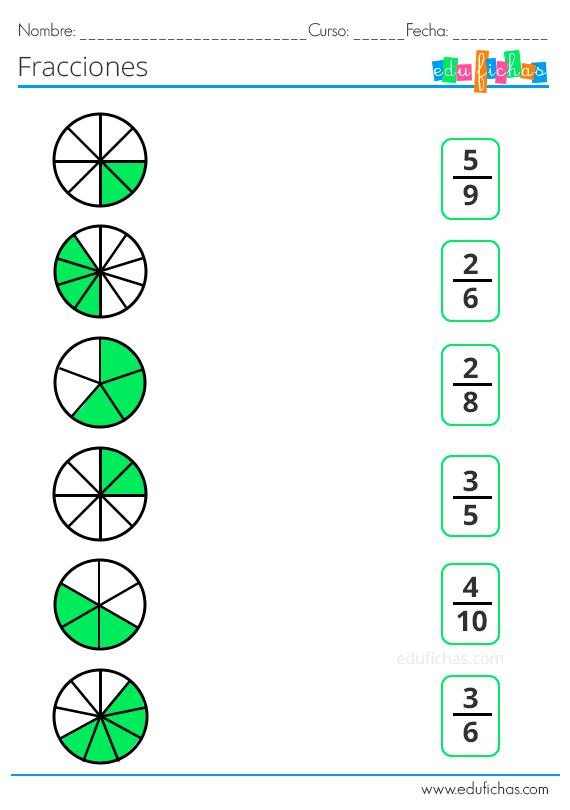 Fracciones Para Niños Ejercicios Con Equivalentes Operaciones Y Más Fracciones Fracciones Para Primaria Enseñar Fracciones