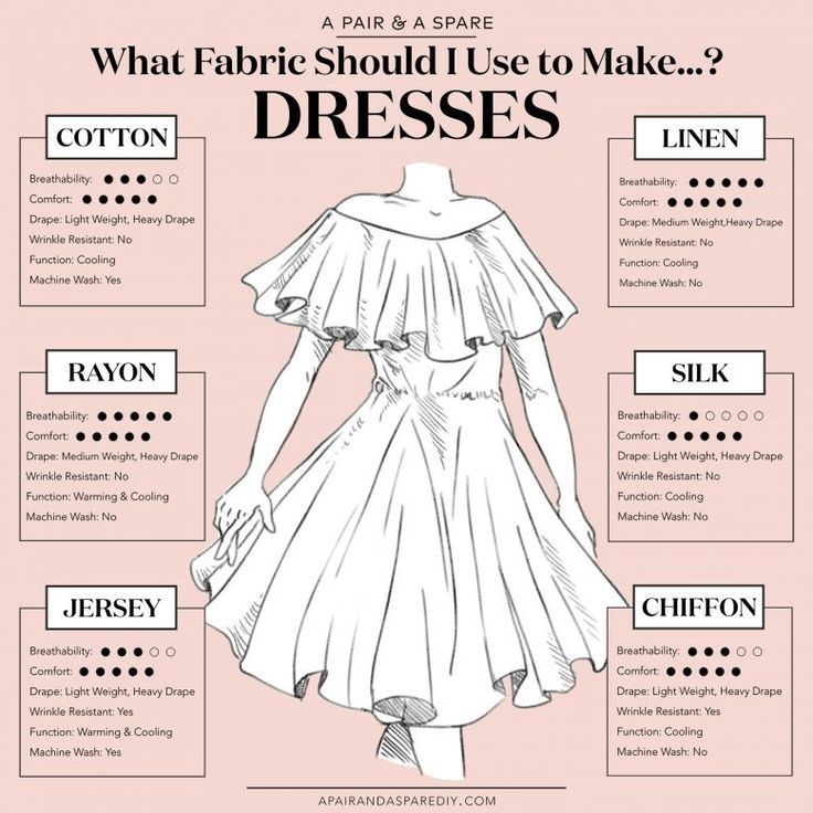 Photo of What Fabric Should I Use To Make…? | Collective Gen
