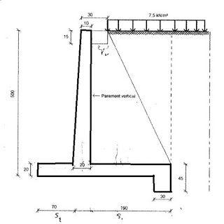 exercice corrig e pour mur de sout nement arquitetura. Black Bedroom Furniture Sets. Home Design Ideas