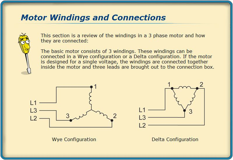 Learn About Three-Phase Motors in the Troubleshooting Motor Circuits ...