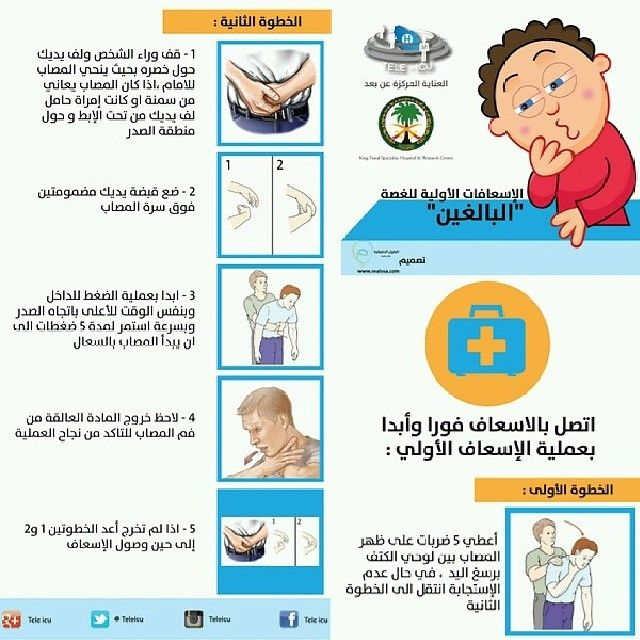 Instagram Photo By Teleicu العناية المركزة عن بعد Via Iconosquare Body Health First Aid Health