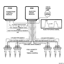 Image result for 6.0 powerstroke parts diagram 2005 6l