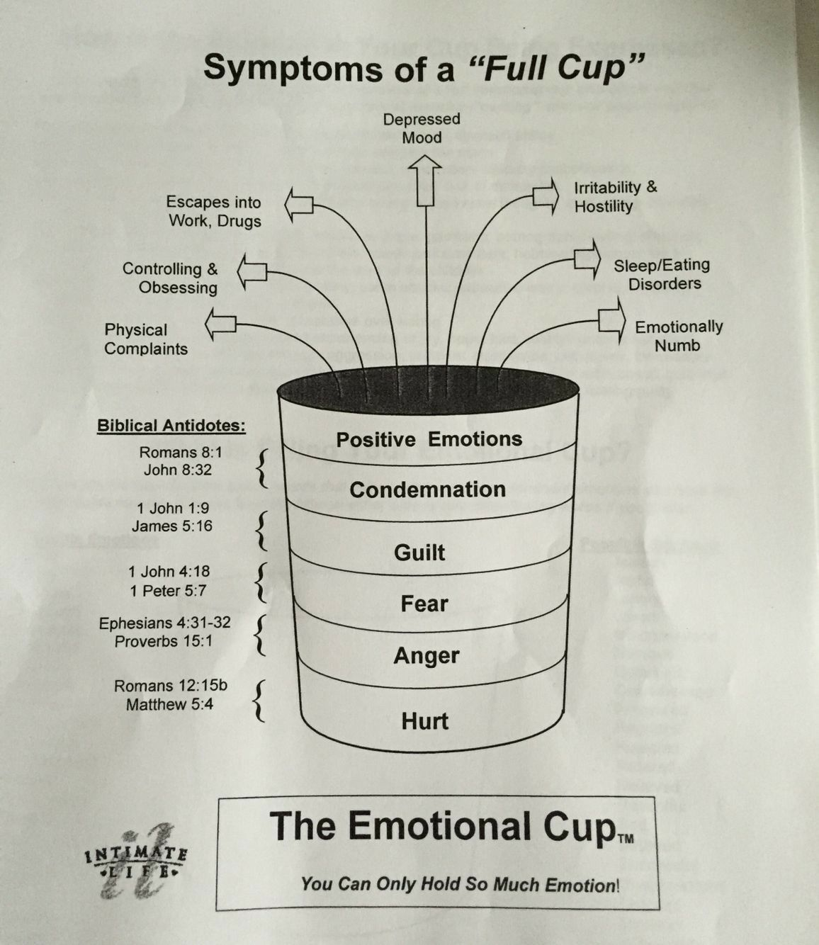 Pin By Marykay Isaacs On Grief