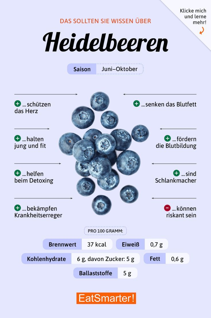 Photo of You should know this about blueberries!