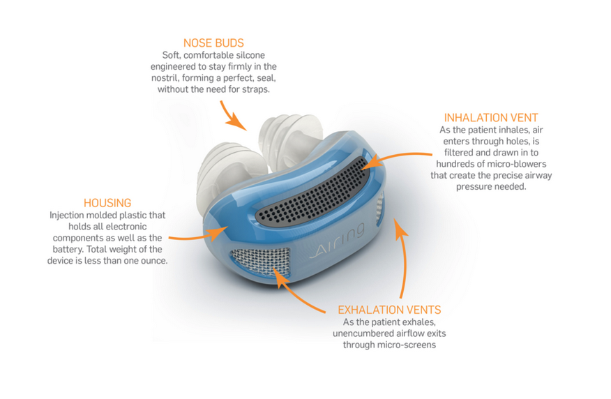Disposable Micro-CPAP That Weighs Less Than One Ounce? | Diabetes ...