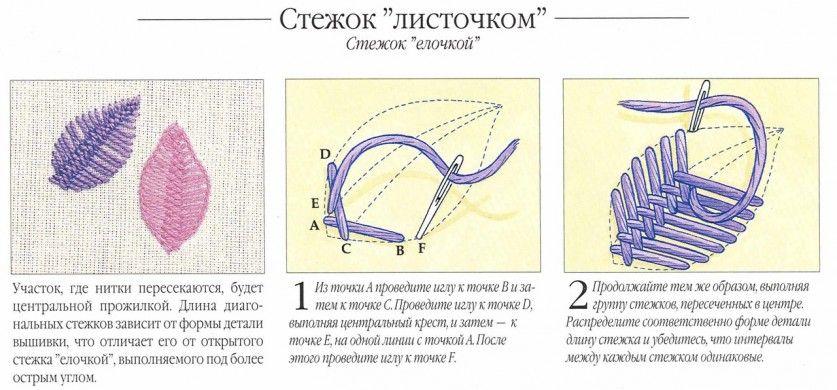 Декоративные швы. Обсуждение на LiveInternet - Российский Сервис Онлайн-Дневников
