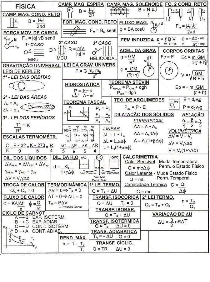 Super Arquivo Tabela de fórmulas.JPG enviado por Stefano no curso de  XU85
