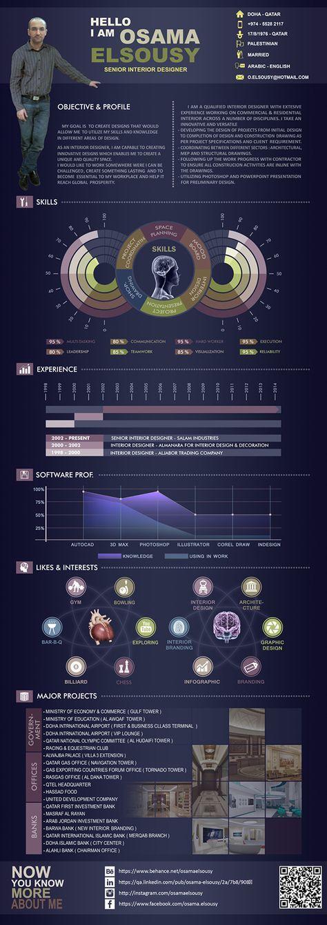 Osama elsousy resume architect infographic also design pinterest rh