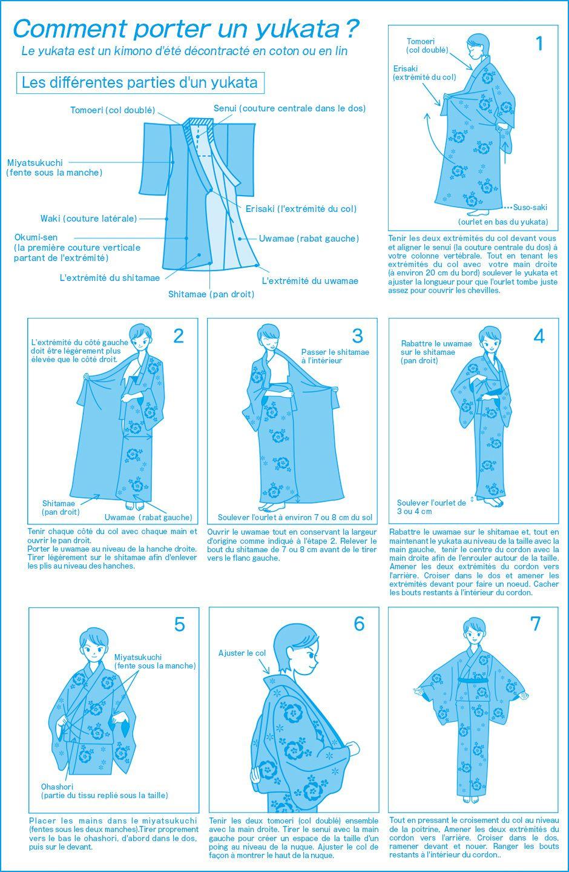 How to yukata wear step by step fotos