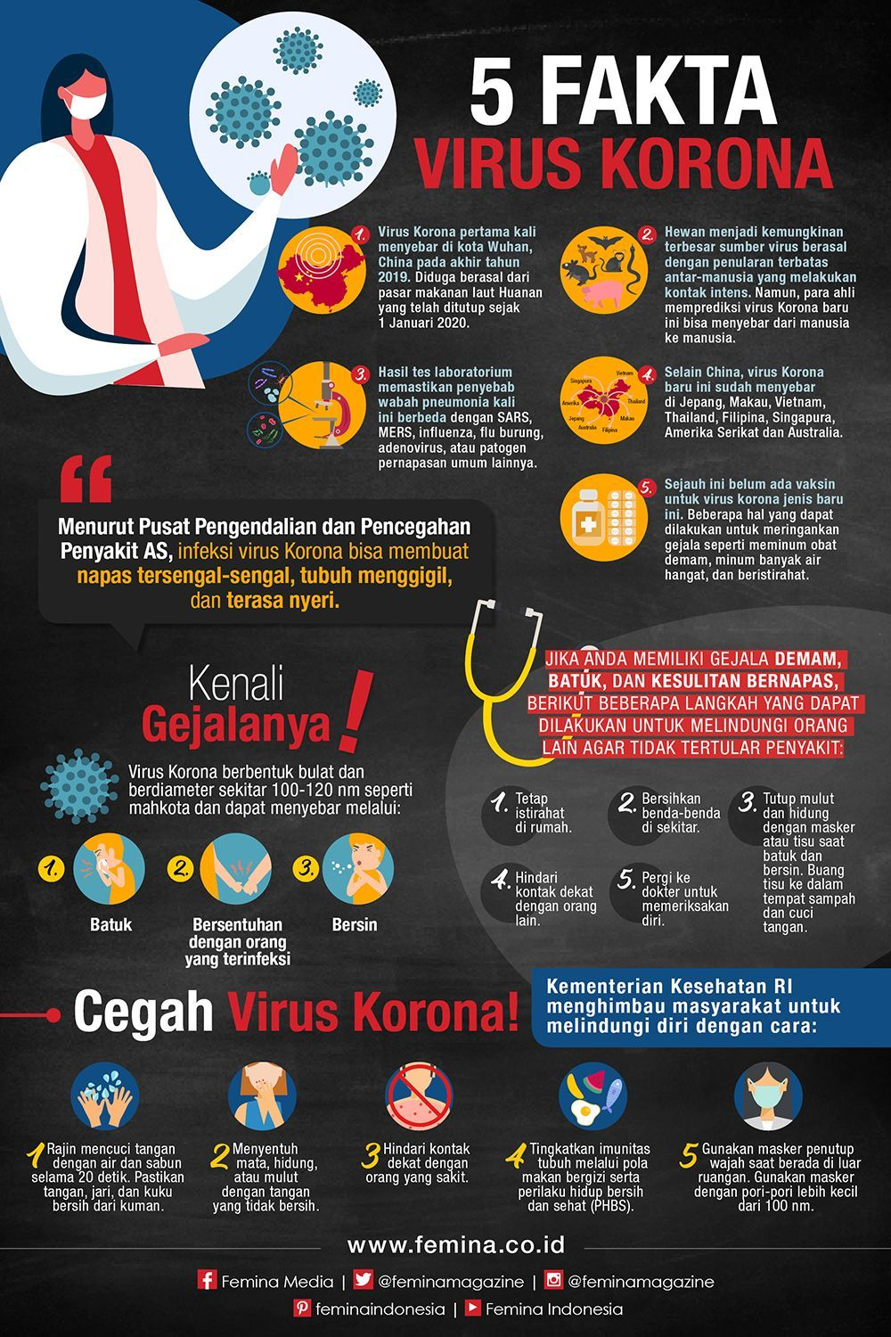 Pin By April Azmeer On Graphic Stuffs In 2020 Health Knowledge Health Corona