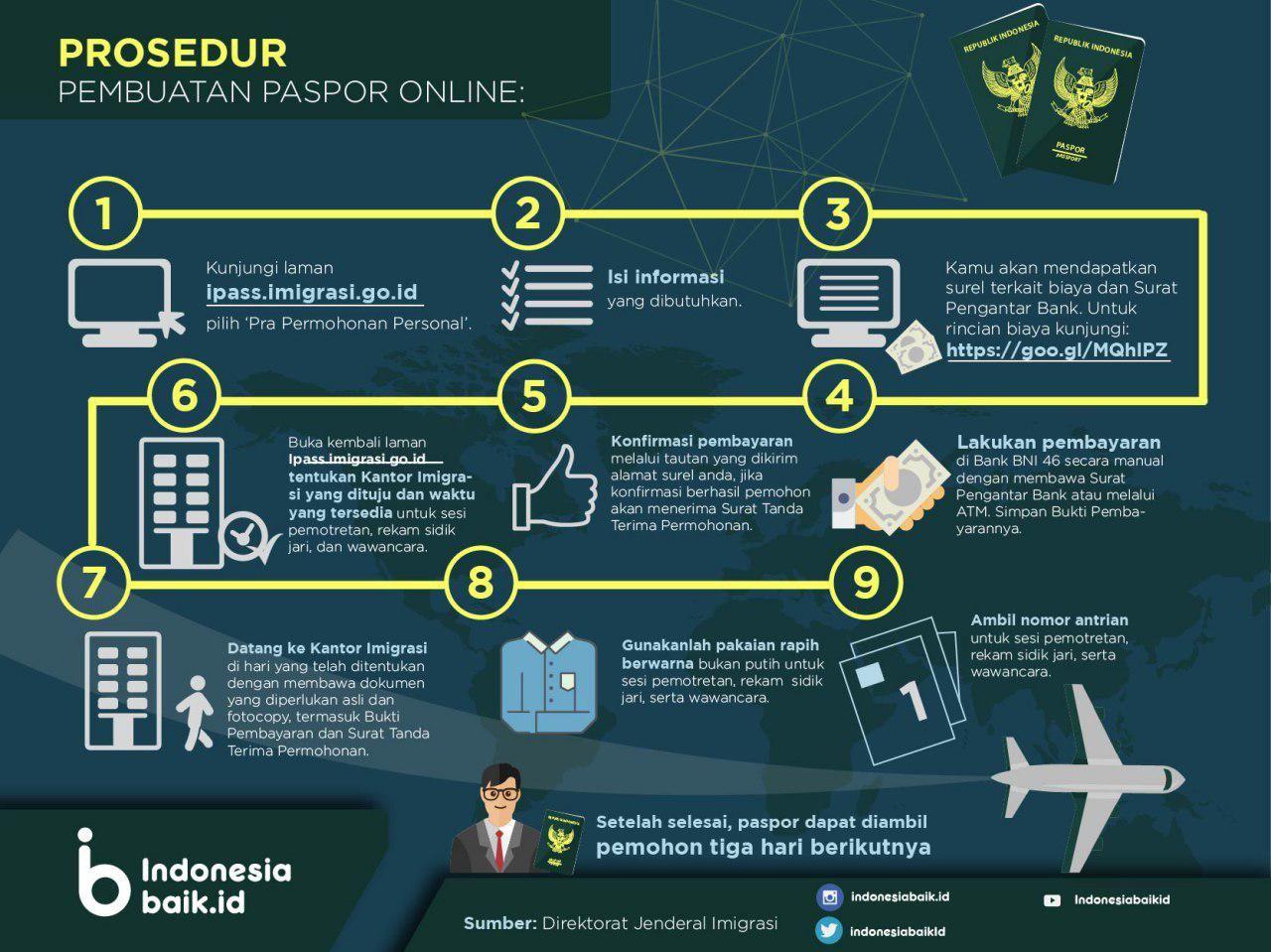 Prosedur Pembuatan Paspor Online Indonesia Baik Belajar