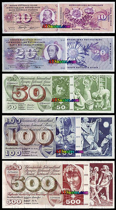 Swiss Currency Switzerland Banknotes Money