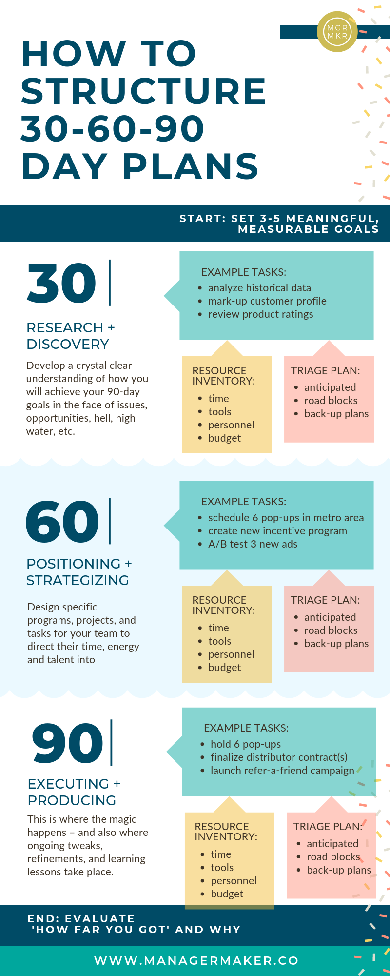 One Of The Most Powerful Tools In A Manager S Toolkit A Well Crafted 30 60 90 Day Plan Provides Laser Like Focus 90 Day Plan How To Plan Leadership Strategies