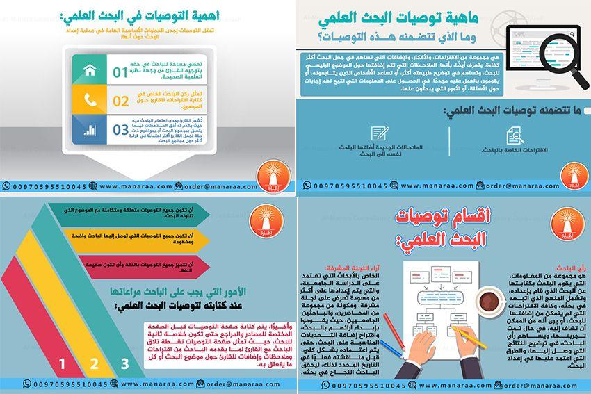 توصيات البحث العلمي ماهيتها مكوناتها أهميتها أقسامها Powerpoint Presentation Design Powerpoint Presentation Presentation Design