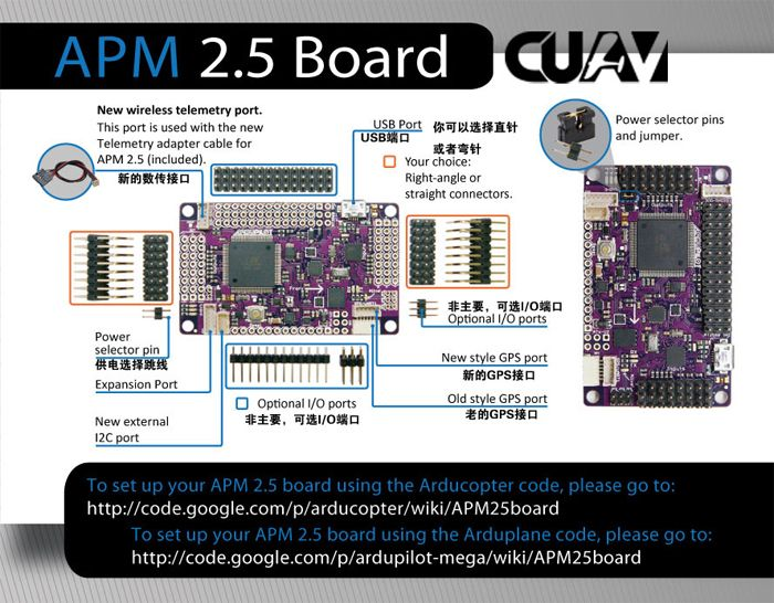 6785065dae503dfc175f6b50834ebfeb cuav apm2 52 2 6 apm flight controller board for multicopter 3Dr APM 2.6 Wiring-Diagram at aneh.co