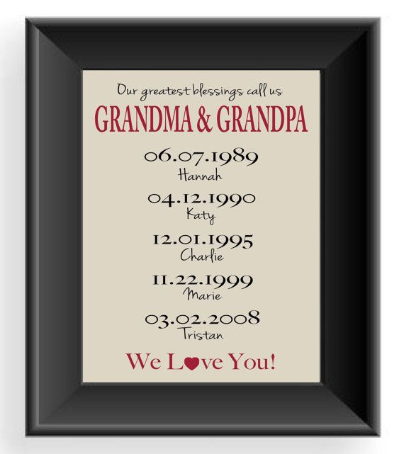 Personalized GRANDPARENTS Gift Print