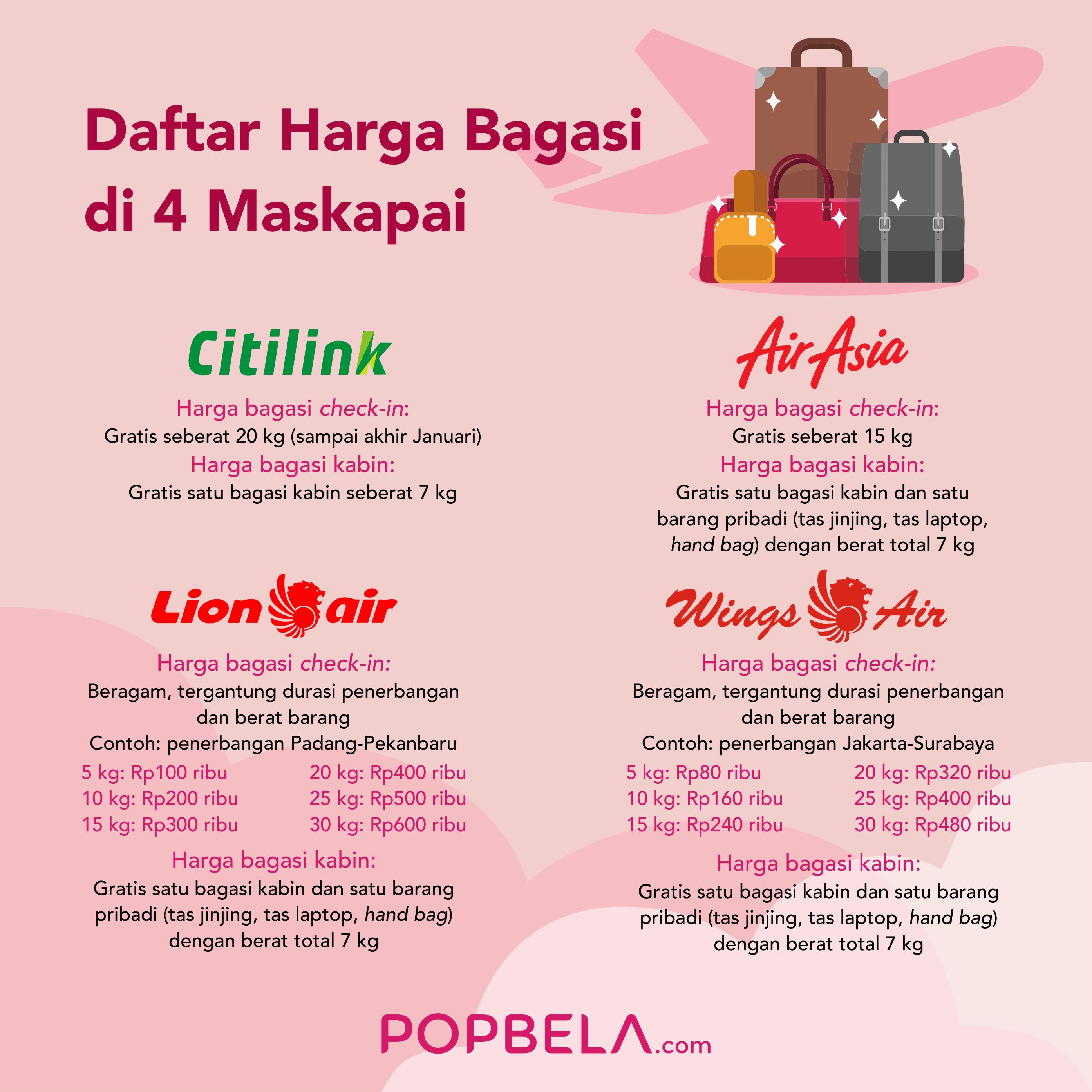 Beda Maskapai Beda Harga Bagasi Yang Ditetapkan Simpan Bila Perlu Popbelagrafis Infografis Lowcost Airplane Indonesia Infografis Kabin