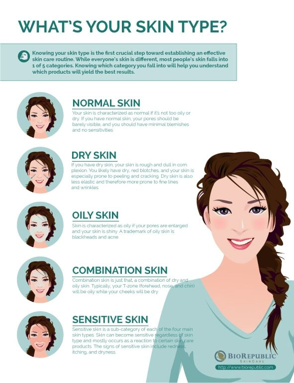 Do You Know Your Skin Type This Is The First Step To Help You Choose The Most Effective Skincare Produ Trik Kecantikan Produk Kecantikan Perawatan Kulit Alami