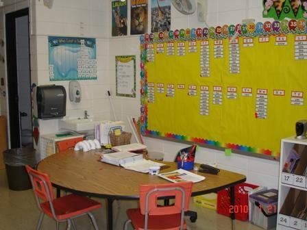 Mrs. Silotto\'s 1st Grade- Word wall behind guided reading groups ...