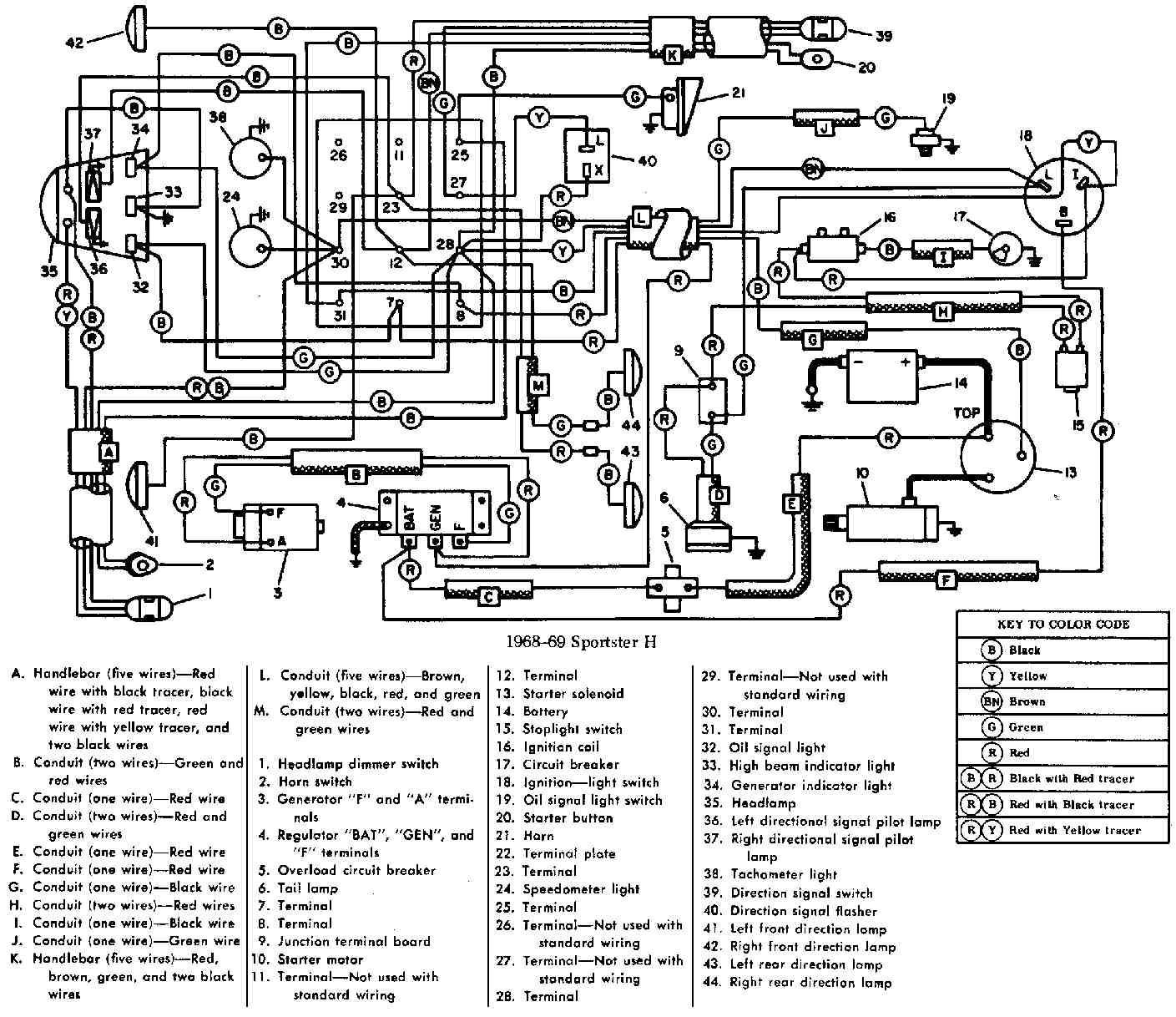 The Following Wiring Schematic Is Electrical Diagram Of 1968 1969 Harley Davidson Sportster Description From Carwiringdiagram