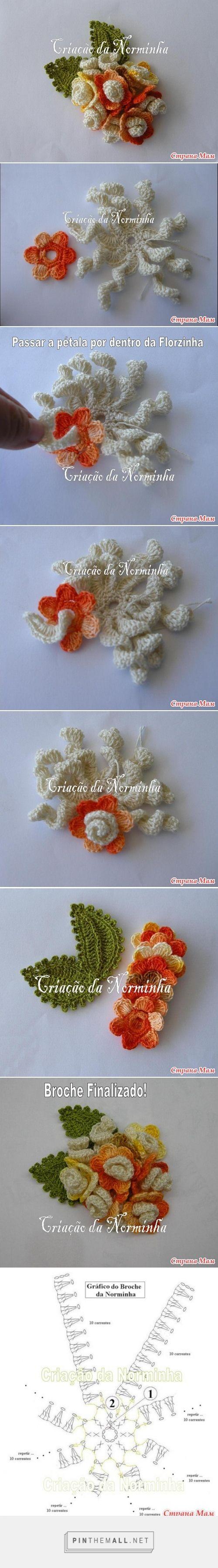 Pin von Sunita Sangra auf Crochet | Pinterest | Häkelblumen ...