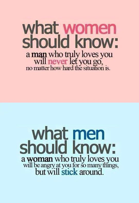 What Men And Women Should Know