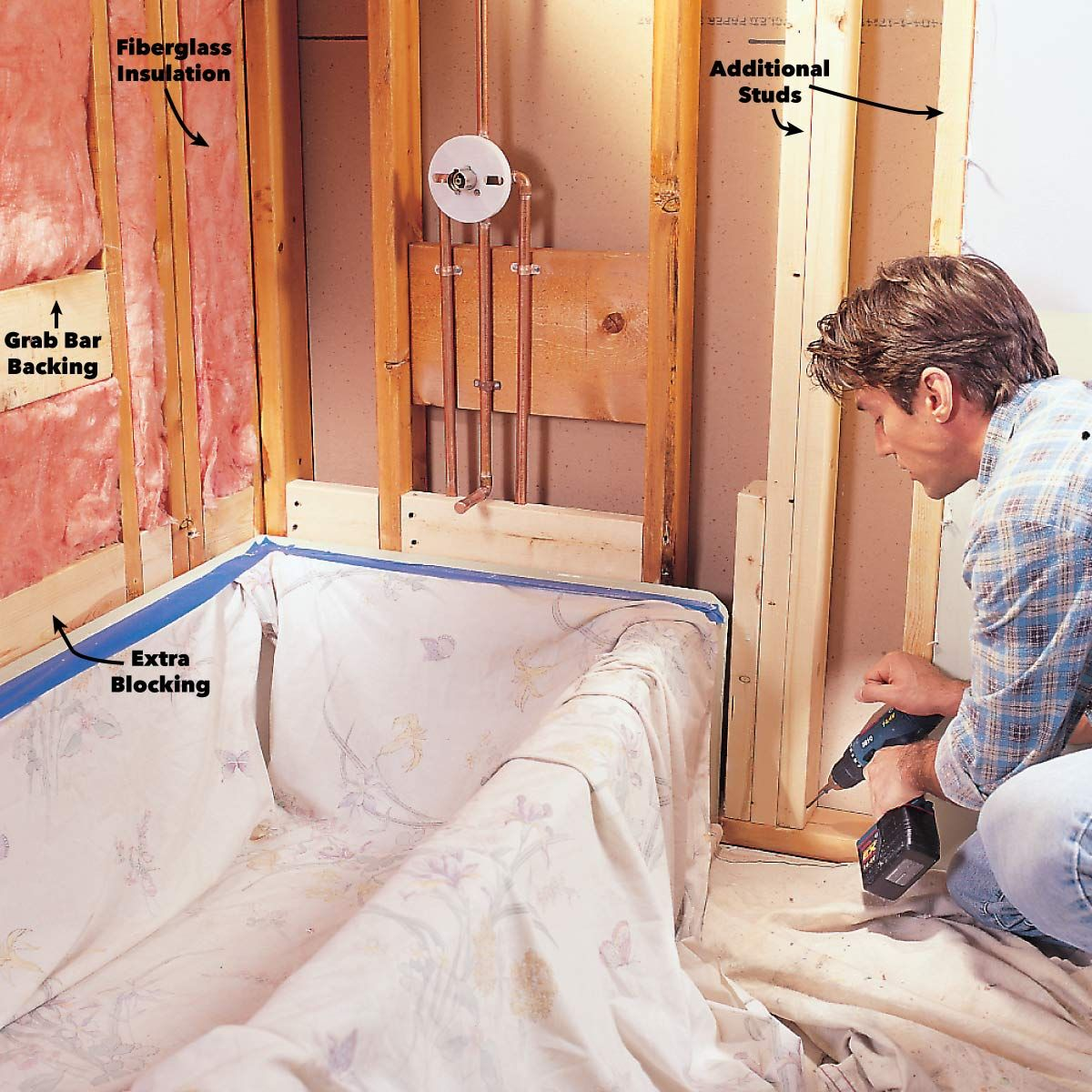 How to install cement board for tile projects tile