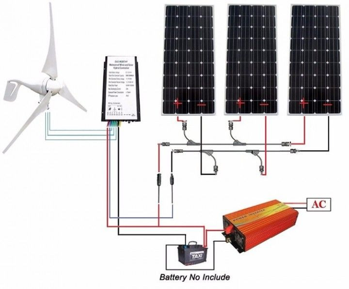 Wind Turbine 400w 3 X 160w Solar Panel 1kw Off Grid Inverter 880w Kit Solar Panels Solar House Wind Generator