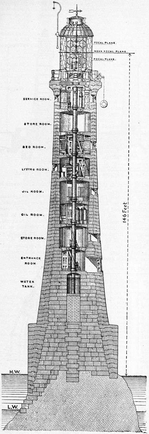 Plans for the First Louisbourg Lighthouse | seafaring | Pinterest ...