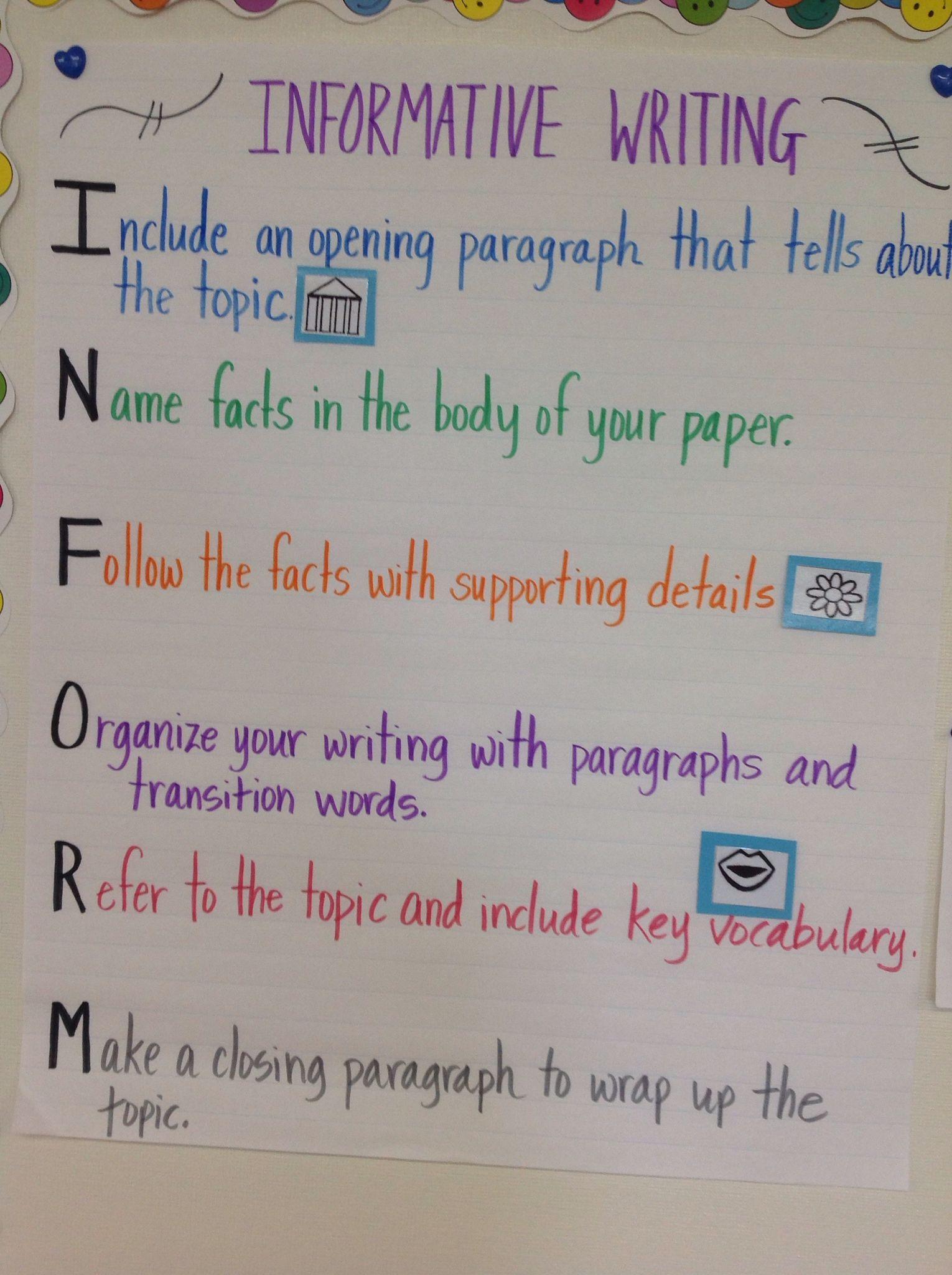 Teaching Charts Informative Writing Anchor Chart Informational Writing Anchor Chart Ela Anchor Charts Writing Anchor Charts What is informational writing