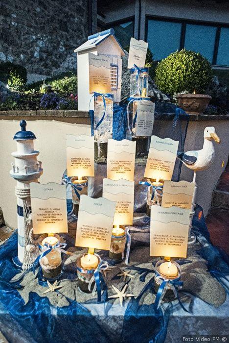 I Tableau De Mariage Piu Originali Per Il 2017 Tableau Matrimonio Mariage Tema Del Matrimonio