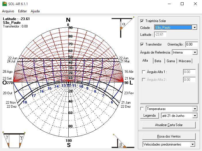 Como gerar cartas solares usando o Sol-Ar   Hütten und Muster