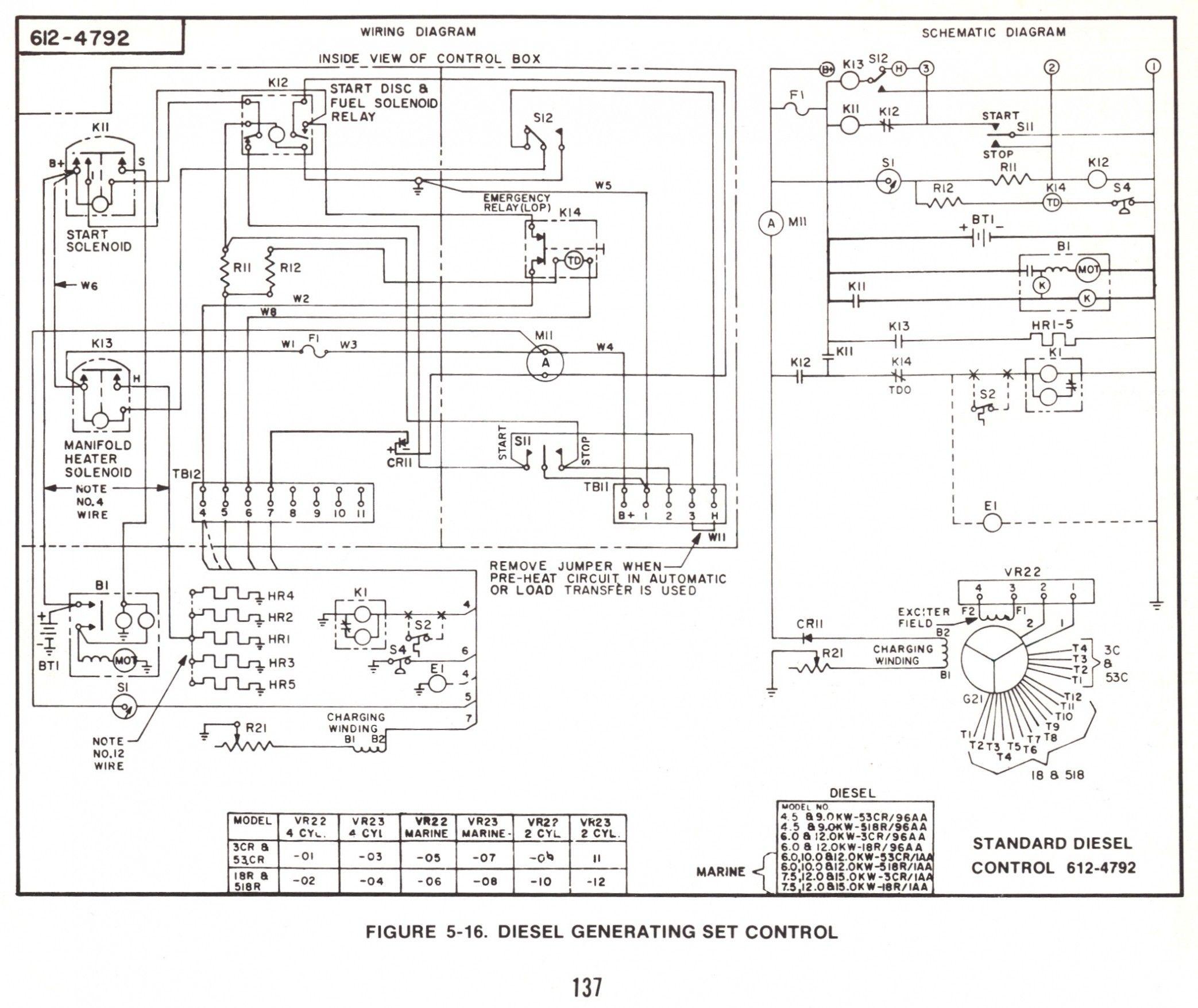 Wiring Diagram Generator Set Diagram Diagramtemplate