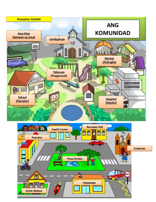 Ang Komunidad Pamayanan School Clipart School Wall Art Clip Art