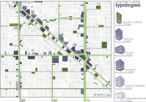 Ecological Relationalism [Urban Design Proposal] by Daniel Nelson, via Behance