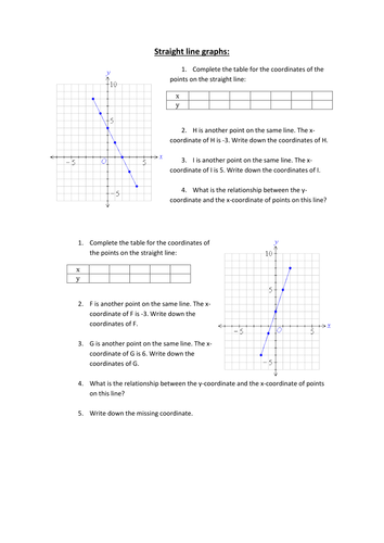Straight line graphs. Year 7 worksheet | Line graphs | Line graphs ...