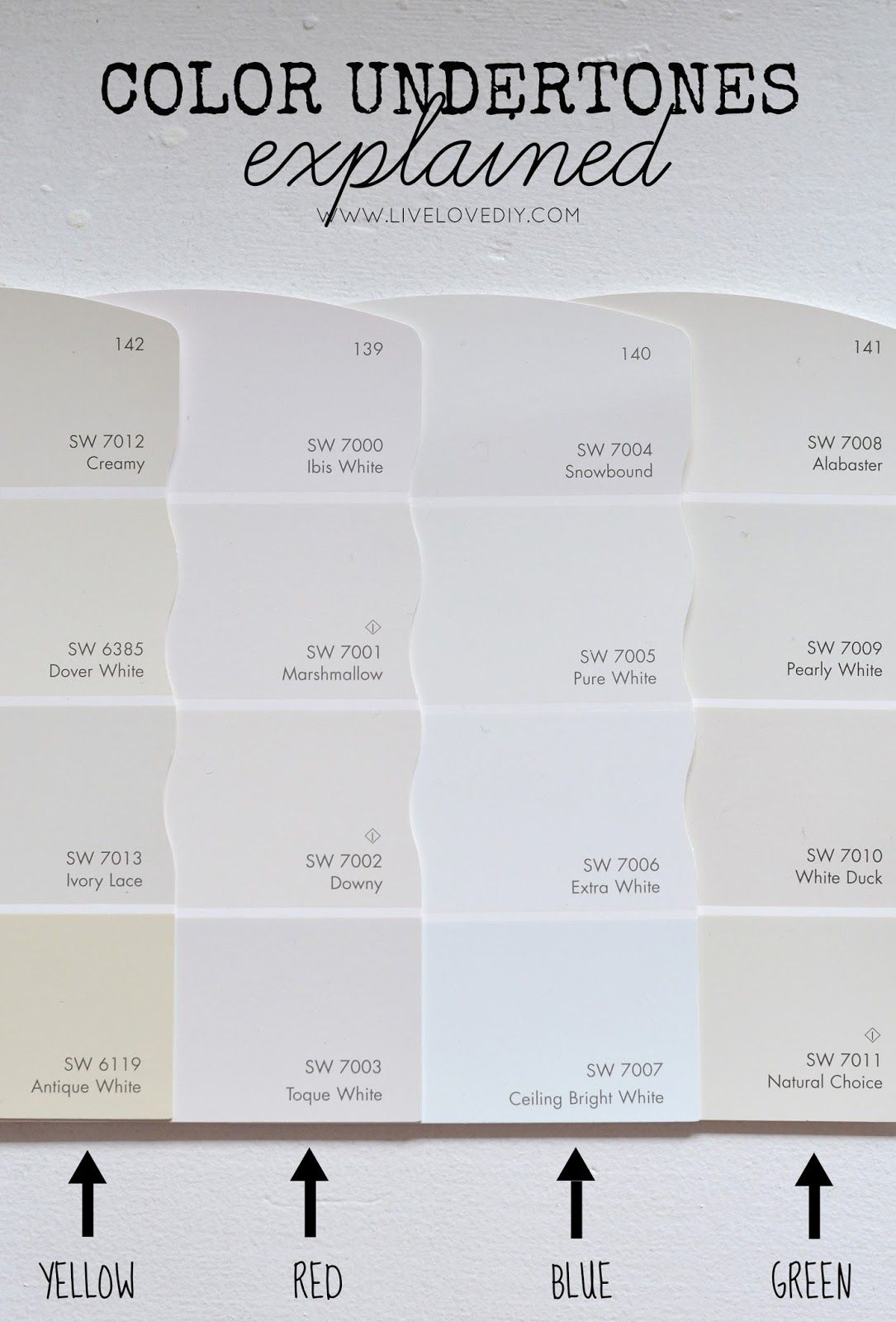 How To Choose A Paint Color 10 Tips Help You Decide I Used Dover White In The Breezeway This Was Best Off For Lighting Room