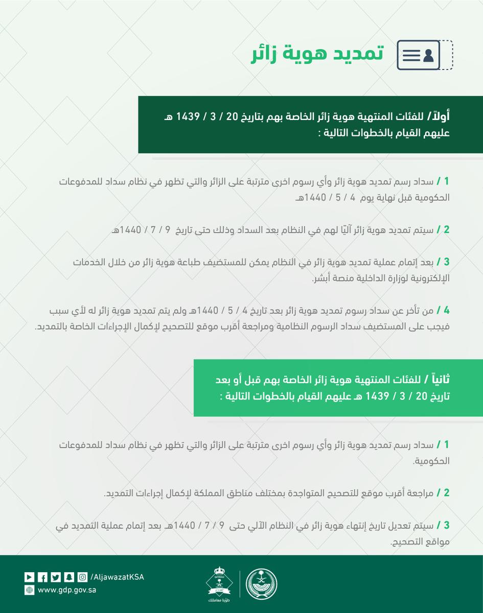 خادم الحرمين الشريفين الملك سلمان يوجه بتمديد هوية زائر لليمنيين Blog Posts Blog Post