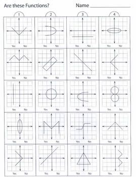 relations and functions 1 pencil test worksheets students and math. Black Bedroom Furniture Sets. Home Design Ideas