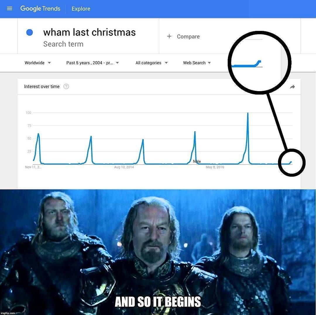 You Just Went To Youtube And Played It Don T Ya Lastchristmas Funny Pictures Google Trends Funny