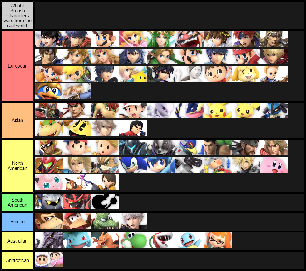 What If Smash Bros Characters Were From The Real World Smash Ultimate Tier Lists Smash Bros Funny Smash Bros Super Smash Bros Memes