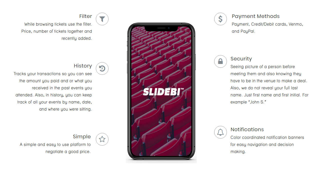 With Slidebi App, you will be able to buy and sell your