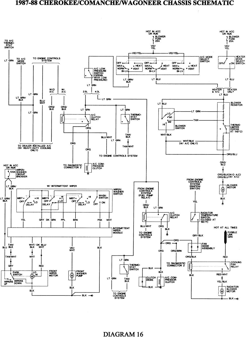 Elegant 1990 Jeep Wrangler Wiring Diagram In 2020 Jeep Grand Cherokee Jeep Grand Cherokee Laredo Jeep Grand