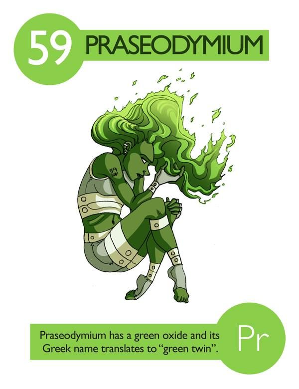 Praseodymium Science Rules Pinterest Periodic Table Science